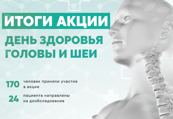 Итоги акции «День здоровья головы и шеи»